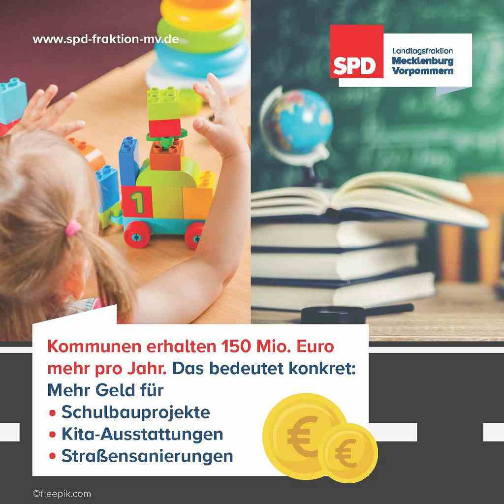 Kommunen erhalten 150 Mio. Euro mehr pro Jahr